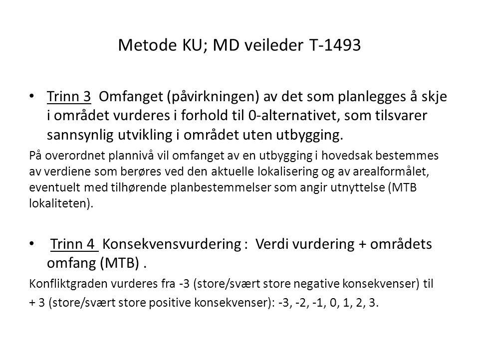Metode KU; MD veileder T-1493
