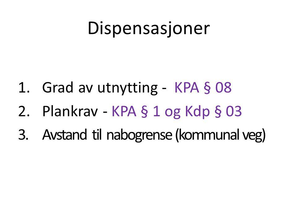 Dispensasjoner Grad av utnytting - KPA § 08