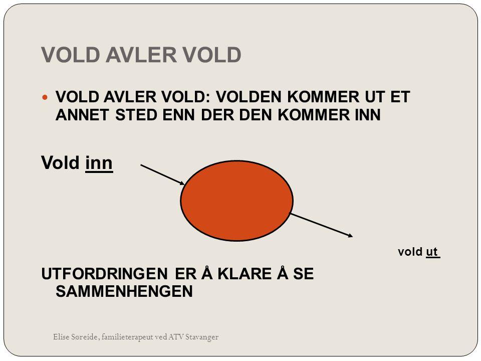 VOLD AVLER VOLD Vold inn