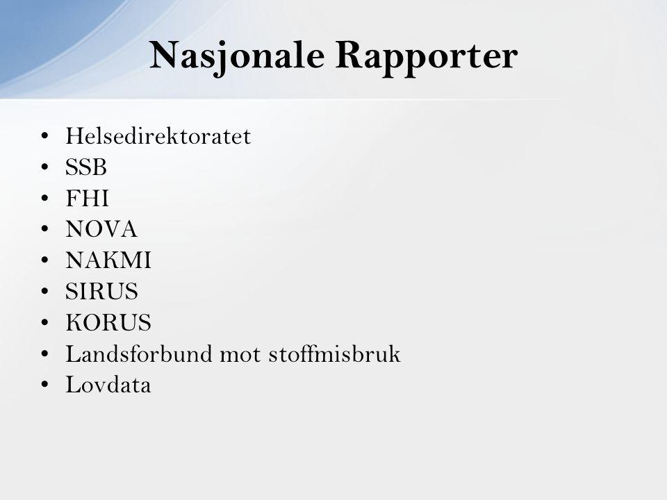 Nasjonale Rapporter Helsedirektoratet SSB FHI NOVA NAKMI SIRUS KORUS