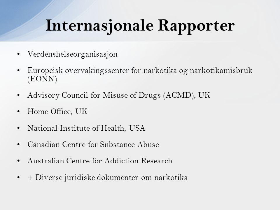 Internasjonale Rapporter