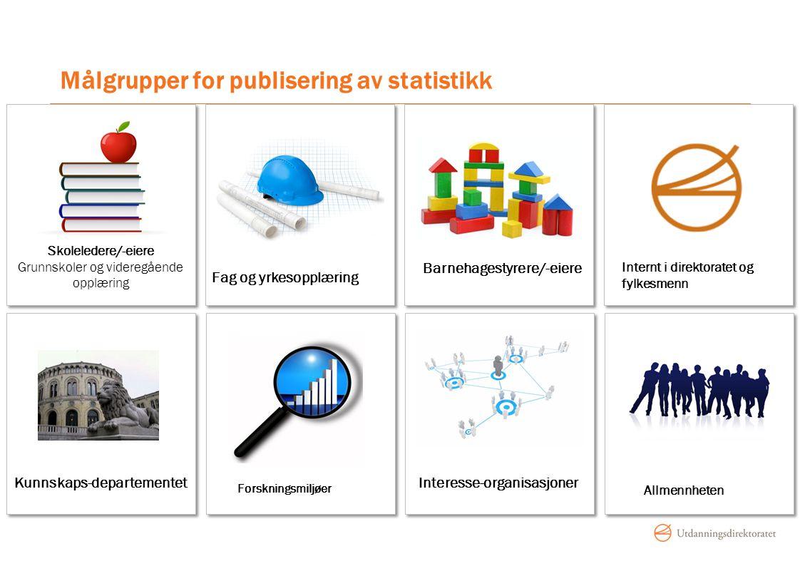 Målgrupper for publisering av statistikk
