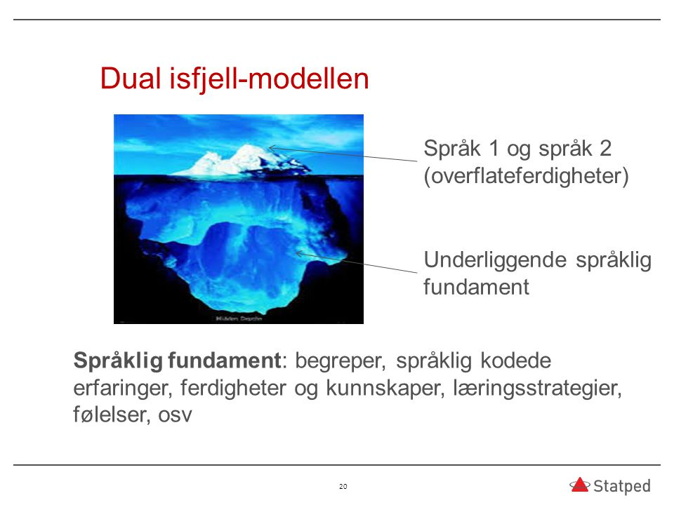 Dual isfjell-modellen