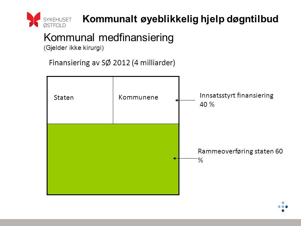 Kommunal medfinansiering (Gjelder ikke kirurgi)