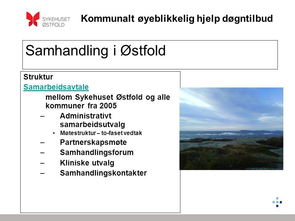Samhandling i Østfold Struktur Samarbeidsavtale