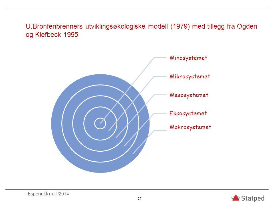 U.Bronfenbrenners utviklingsøkologiske modell (1979) med tillegg fra Ogden og Klefbeck 1995