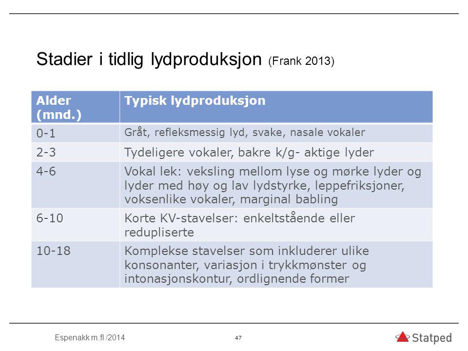 Stadier i tidlig lydproduksjon (Frank 2013)
