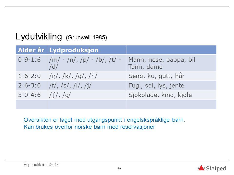 Lydutvikling (Grunwell 1985)