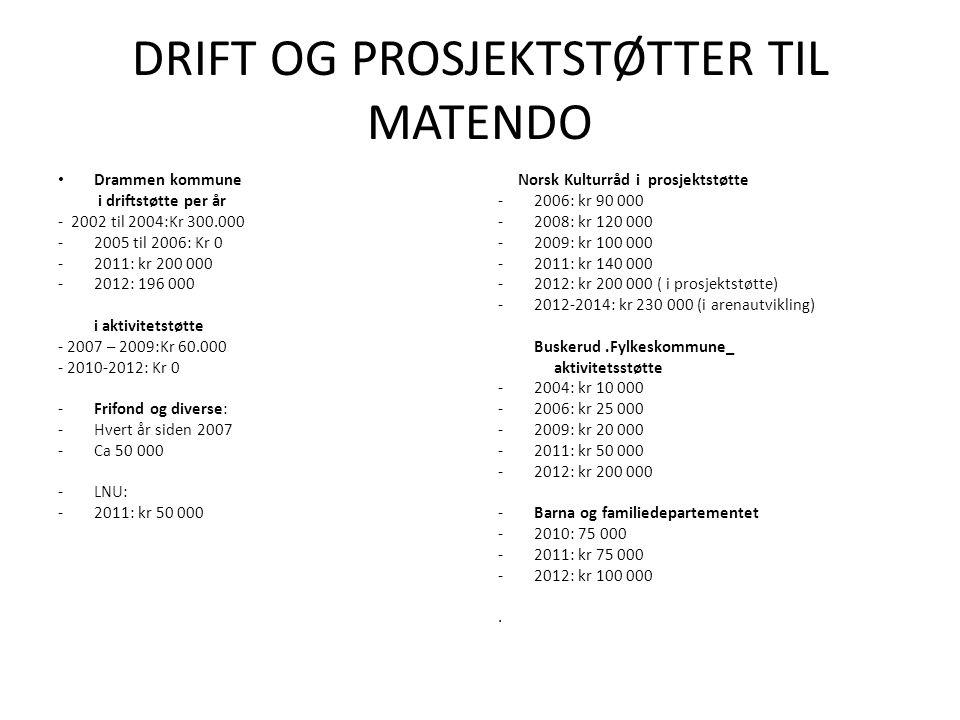DRIFT OG PROSJEKTSTØTTER TIL MATENDO