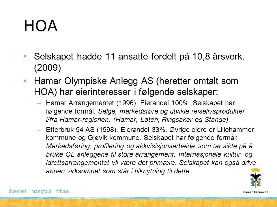 HOA Selskapet hadde 11 ansatte fordelt på 10,8 årsverk. (2009)