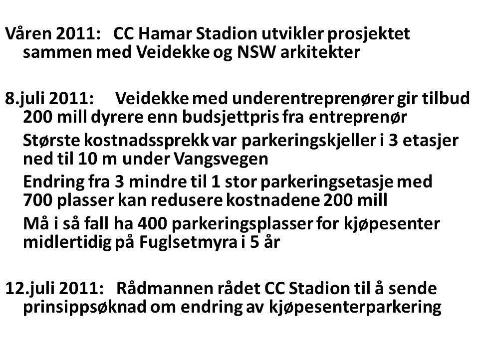 Våren 2011: CC Hamar Stadion utvikler prosjektet sammen med Veidekke og NSW arkitekter
