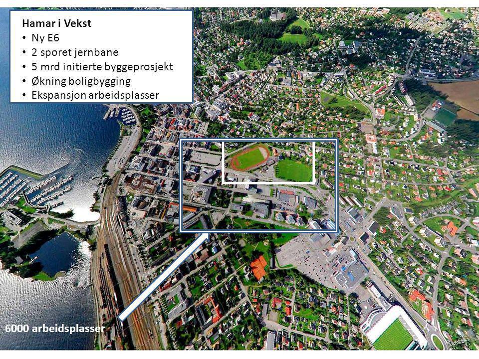 Hh Hamar i Vekst. Ny E6. 2 sporet jernbane. 5 mrd initierte byggeprosjekt. Økning boligbygging.