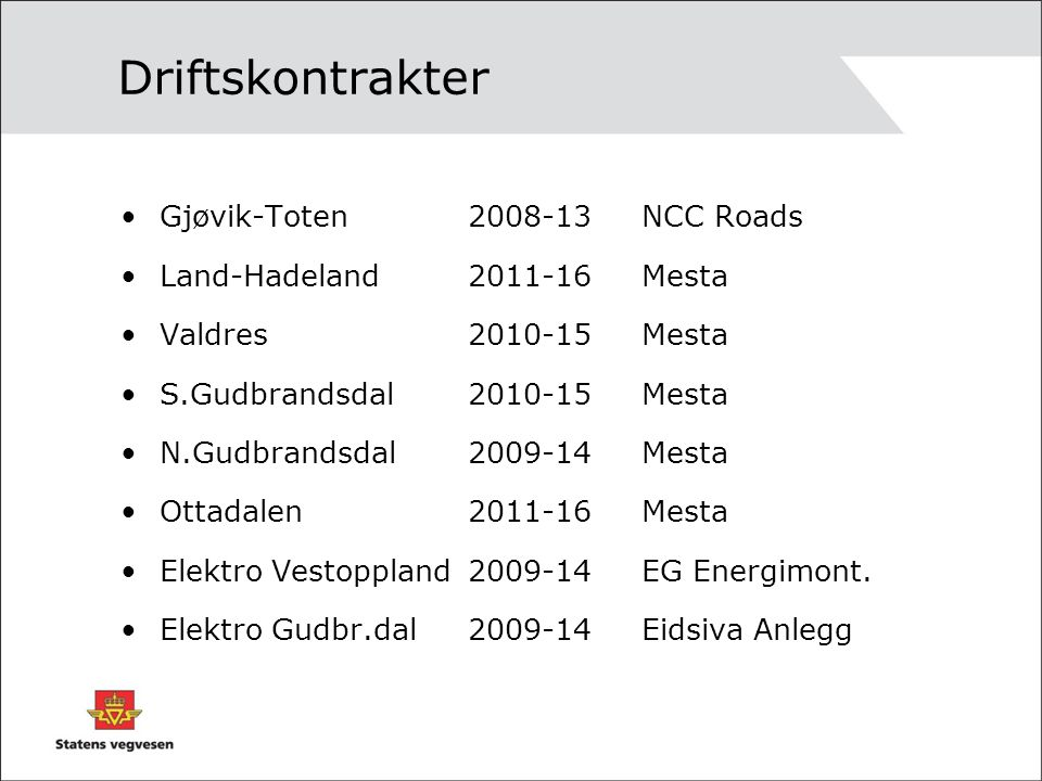 Driftskontrakter Gjøvik-Toten 2008-13 NCC Roads