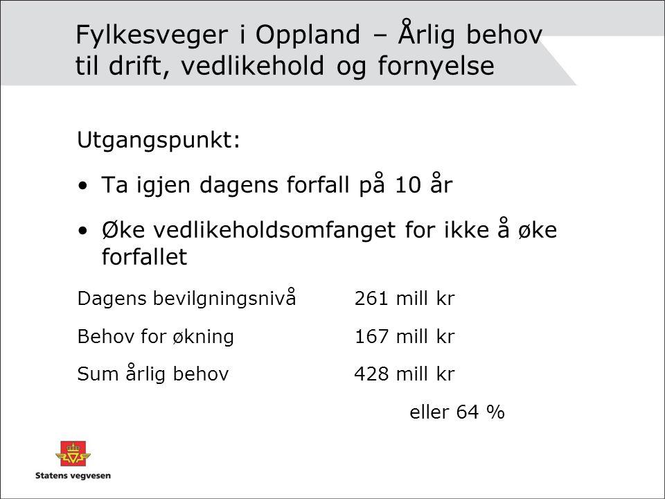 Fylkesveger i Oppland – Årlig behov til drift, vedlikehold og fornyelse