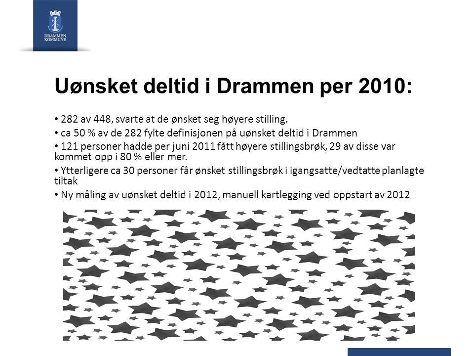 Uønsket deltid i Drammen per 2010: