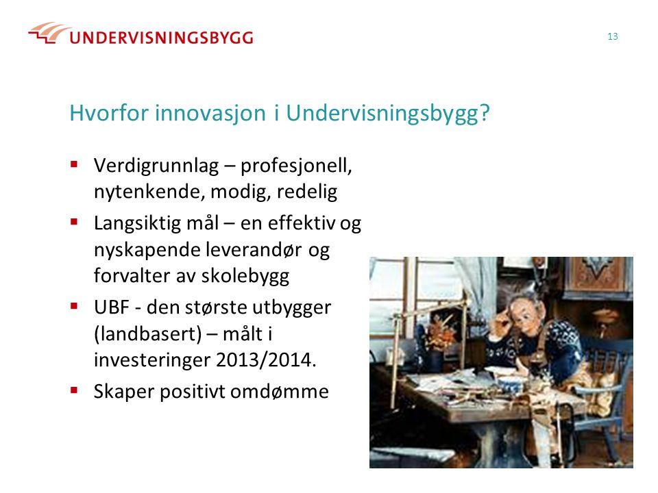 Hvorfor innovasjon i Undervisningsbygg