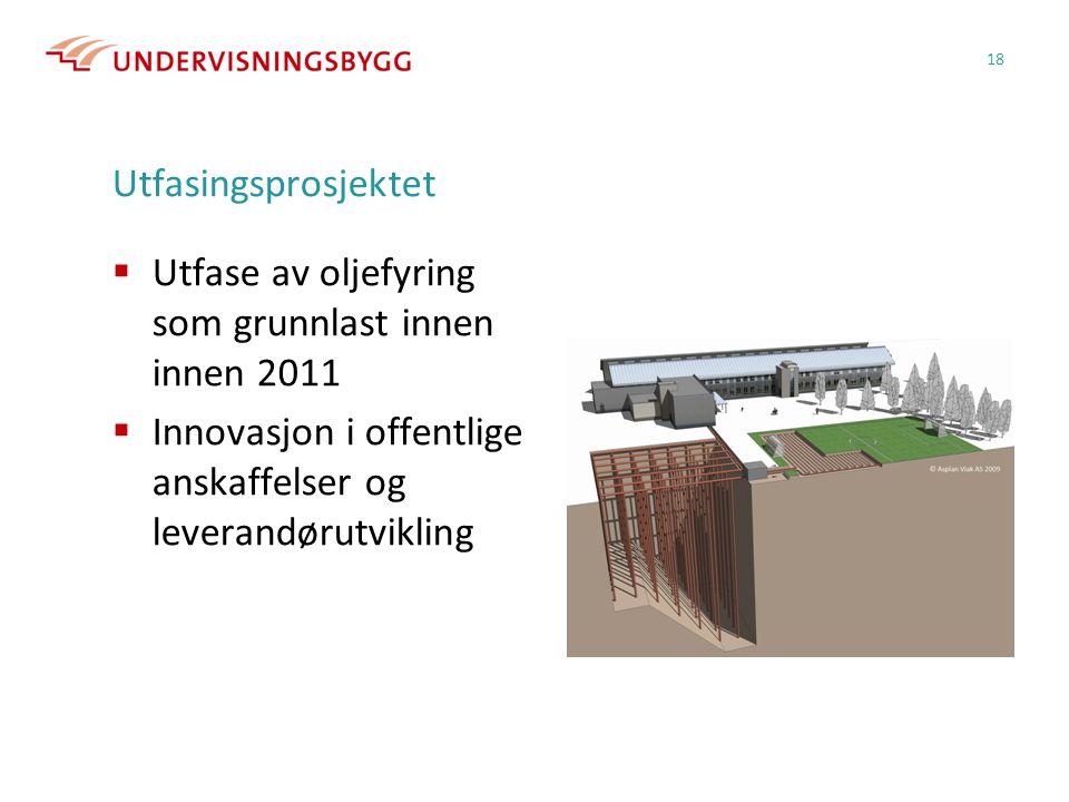 Utfasingsprosjektet Utfase av oljefyring som grunnlast innen innen 2011.