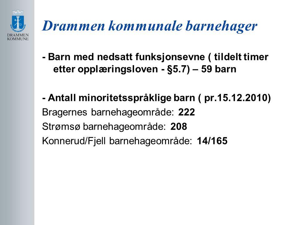Drammen kommunale barnehager