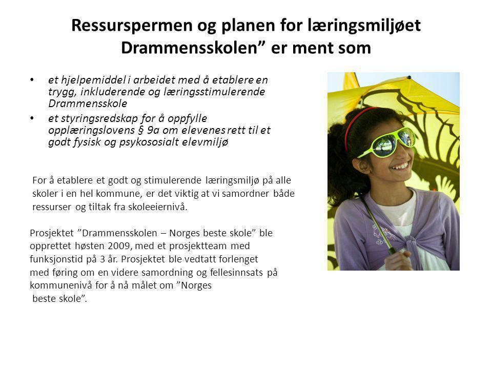 Ressurspermen og planen for læringsmiljøet Drammensskolen er ment som