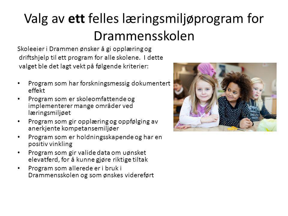 Valg av ett felles læringsmiljøprogram for Drammensskolen