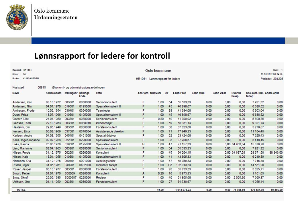 Lønnsrapport for ledere for kontroll