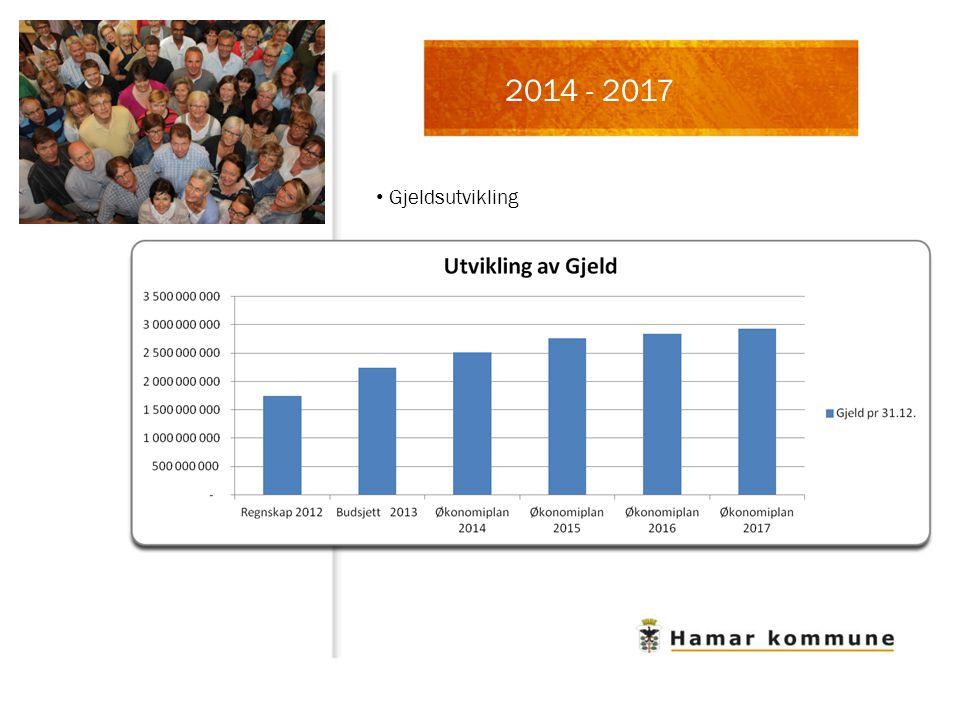 2014 - 2017 Gjeldsutvikling