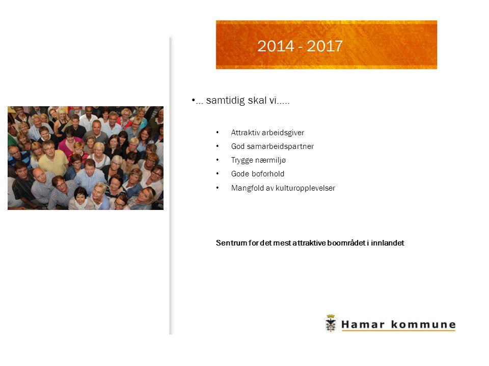 2014 - 2017 … samtidig skal vi….. Attraktiv arbeidsgiver