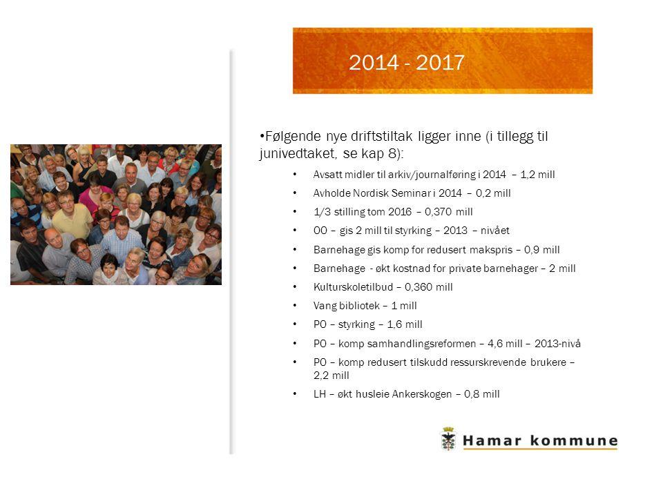 2014 - 2017 Følgende nye driftstiltak ligger inne (i tillegg til junivedtaket, se kap 8): Avsatt midler til arkiv/journalføring i 2014 – 1,2 mill.
