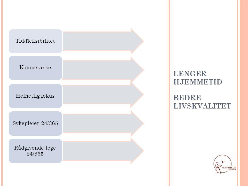 LENGER HJEMMETID BEDRE LIVSKVALITET Tid/fleksibilitet Kompetanse