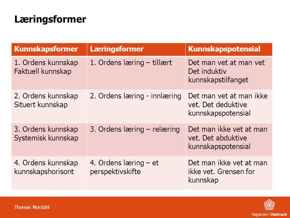 Læringsformer Kunnskapsformer Læringsformer Kunnskapspotensial