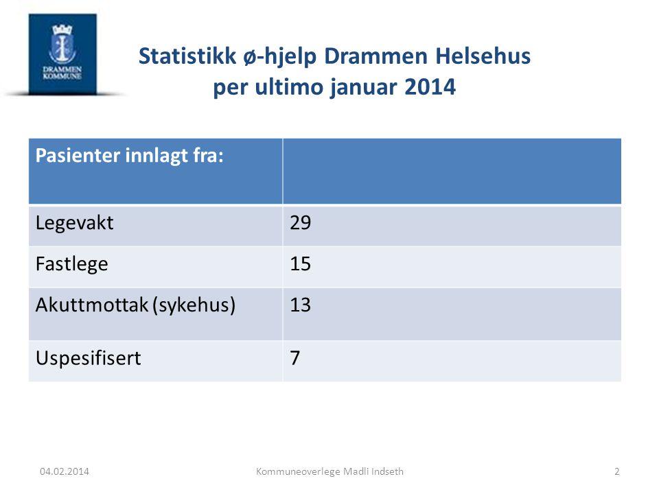 Statistikk ø-hjelp Drammen Helsehus per ultimo januar 2014