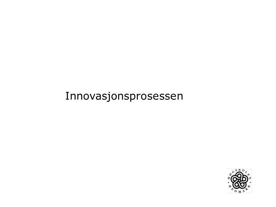 Innovasjonsprosessen