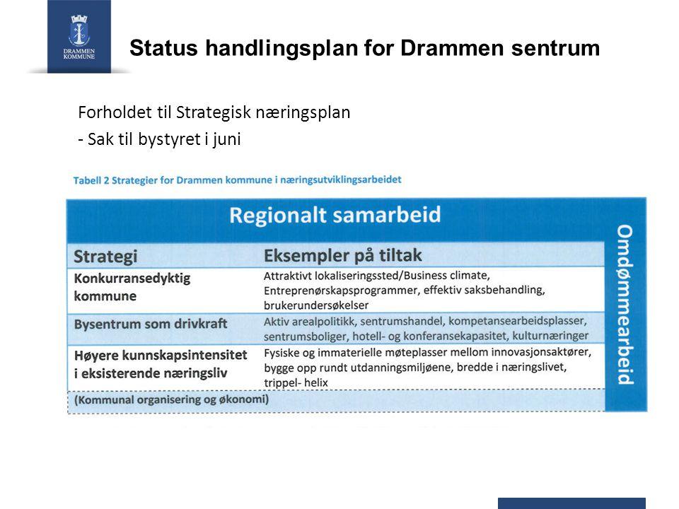 Status handlingsplan for Drammen sentrum