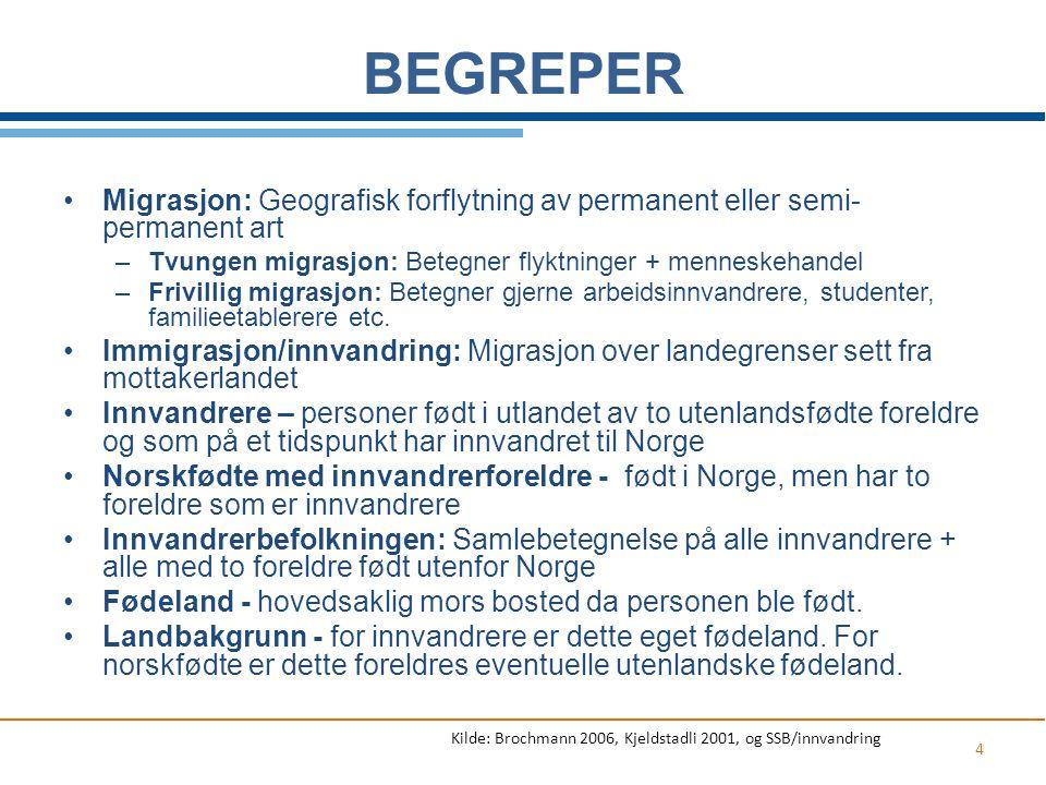 Begreper Migrasjon: Geografisk forflytning av permanent eller semi-permanent art. Tvungen migrasjon: Betegner flyktninger + menneskehandel.