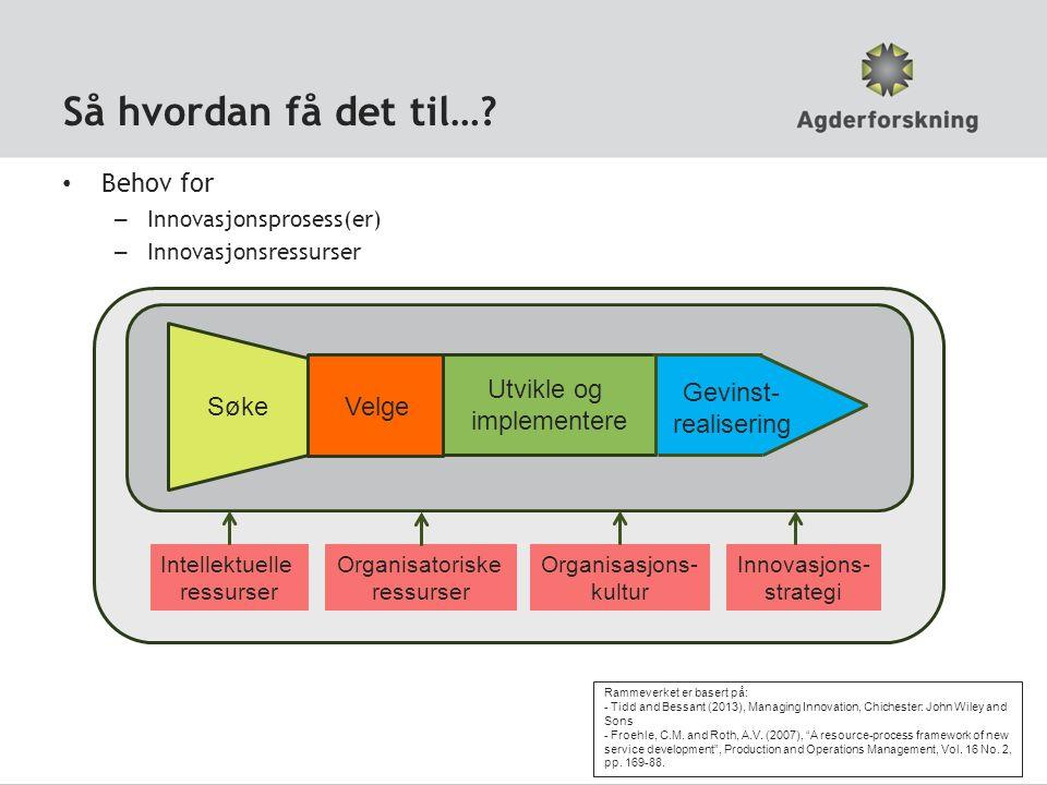 Så hvordan få det til… Behov for Søke Velge Utvikle og implementere