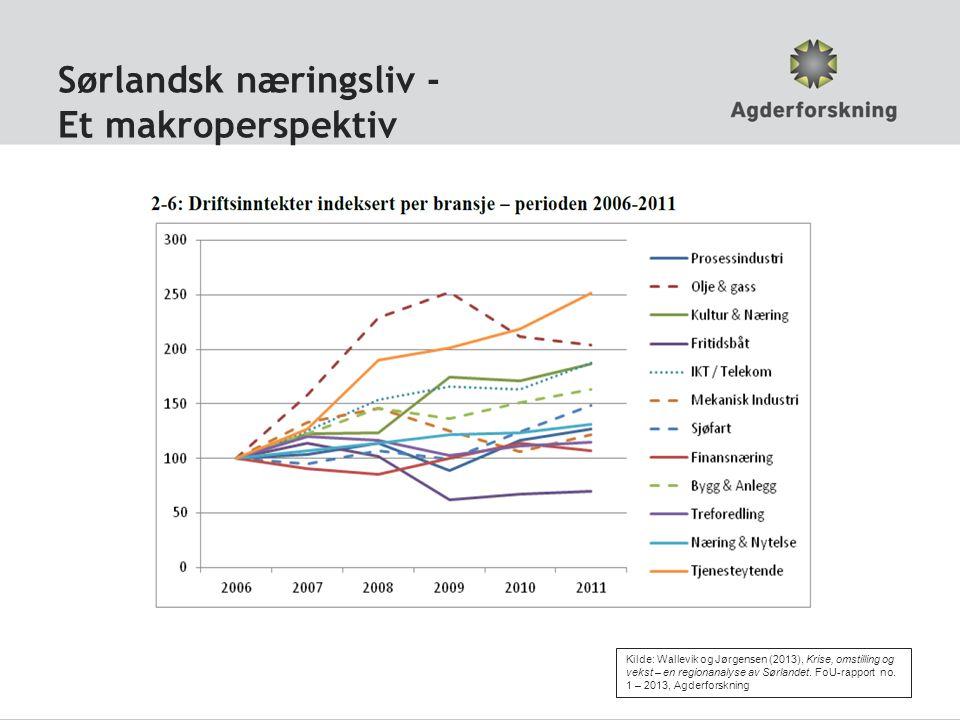 Sørlandsk næringsliv - Et makroperspektiv