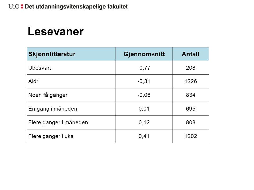 Lesevaner Skjønnlitteratur Gjennomsnitt Antall Ubesvart -0,77 208