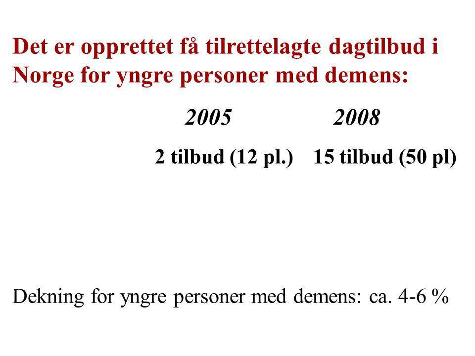 Det er opprettet få tilrettelagte dagtilbud i Norge for yngre personer med demens: