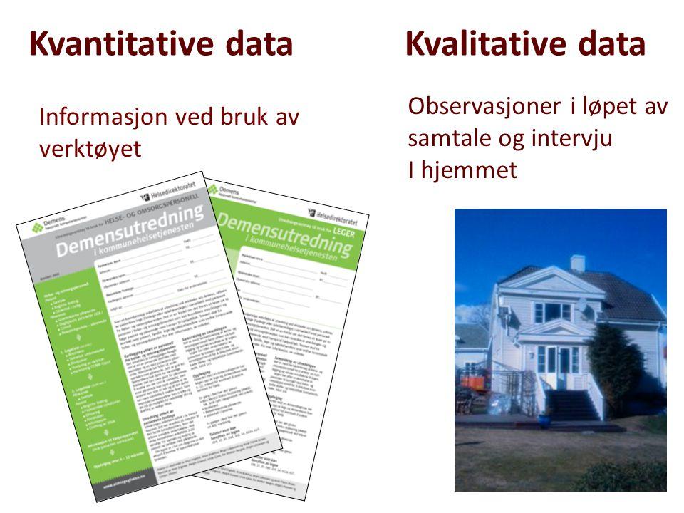 Kvantitative data Kvalitative data