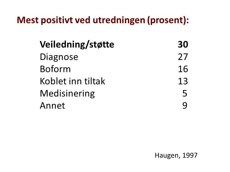 Mest positivt ved utredningen (prosent):. Veiledning/støtte. 30