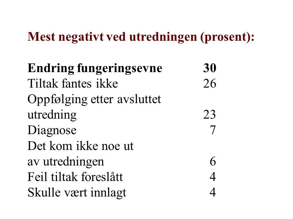 Mest negativt ved utredningen (prosent):