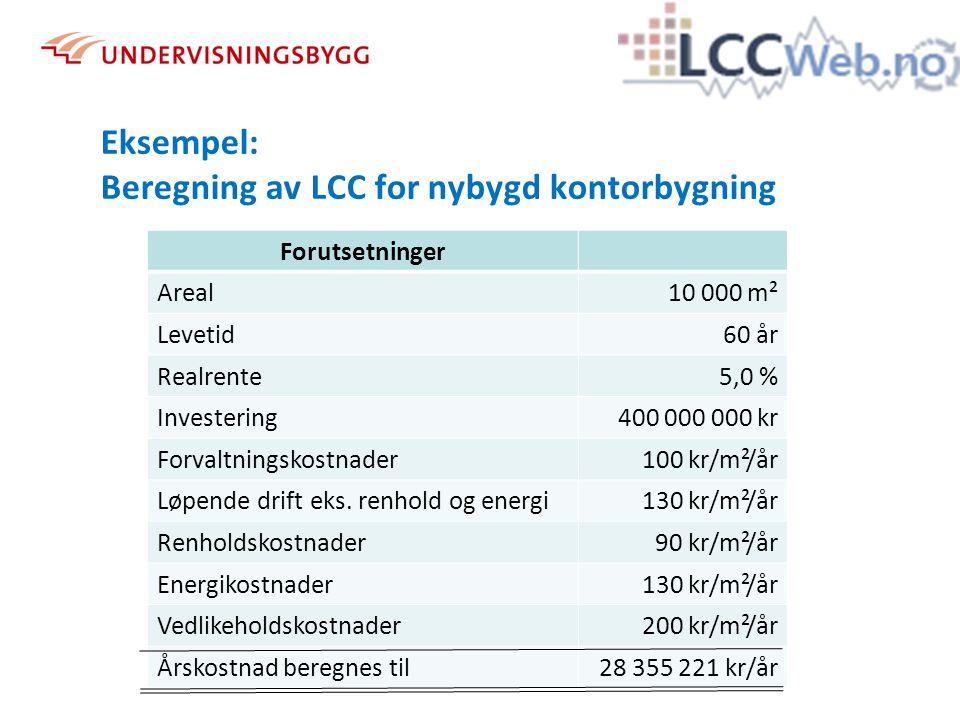 Eksempel: Beregning av LCC for nybygd kontorbygning