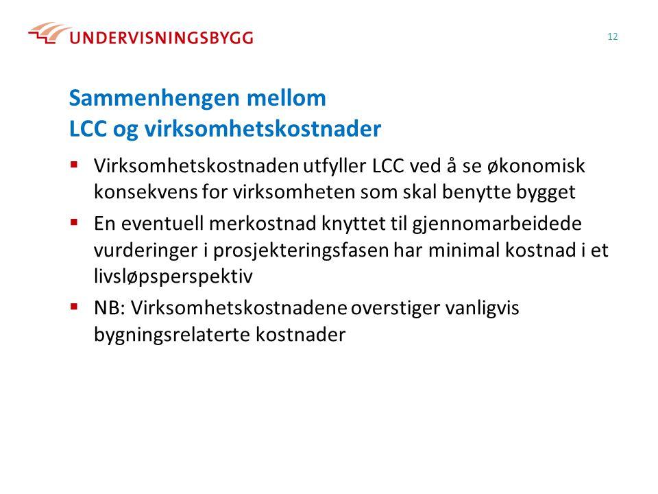 Sammenhengen mellom LCC og virksomhetskostnader