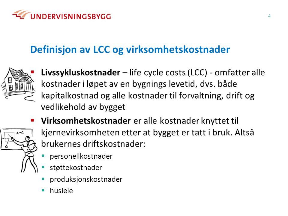 Definisjon av LCC og virksomhetskostnader