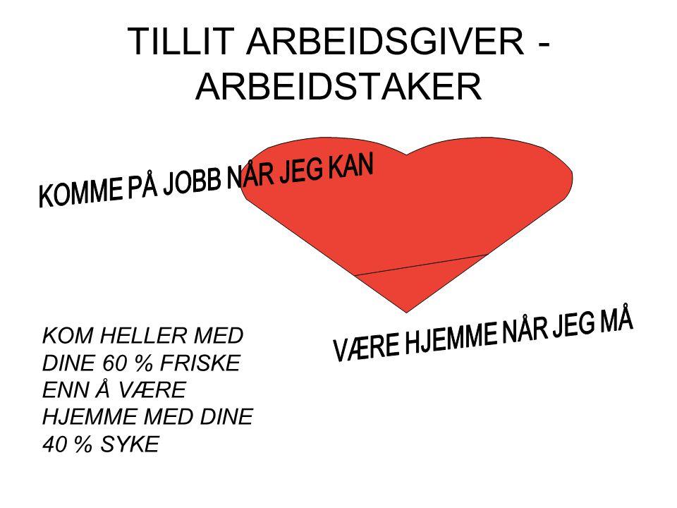 TILLIT ARBEIDSGIVER - ARBEIDSTAKER