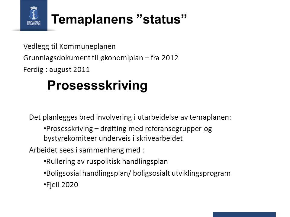 Temaplanens status Prosessskriving Vedlegg til Kommuneplanen