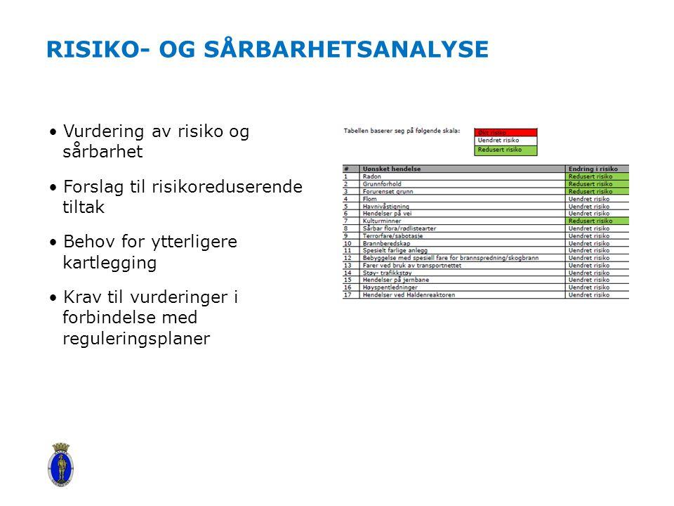 Risiko- og sårbarhetsanalyse