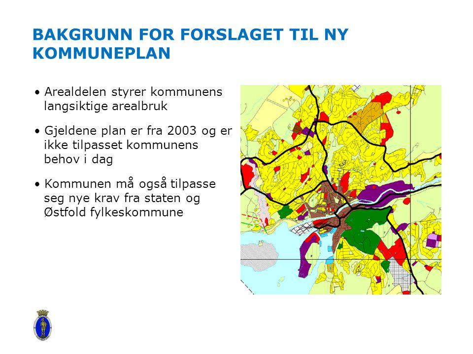 Bakgrunn for forslaget til ny kommuneplan