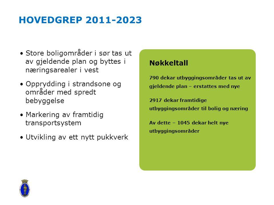 Hovedgrep 2011-2023 Store boligområder i sør tas ut av gjeldende plan og byttes i næringsarealer i vest.