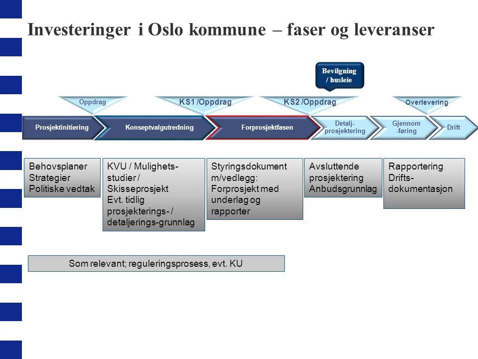 Konseptvalgutredning Detalj- prosjektering